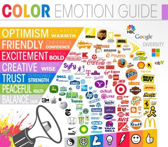 colores posicionamiento marca
